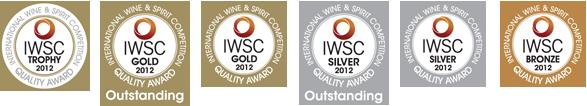 IWSC Medals